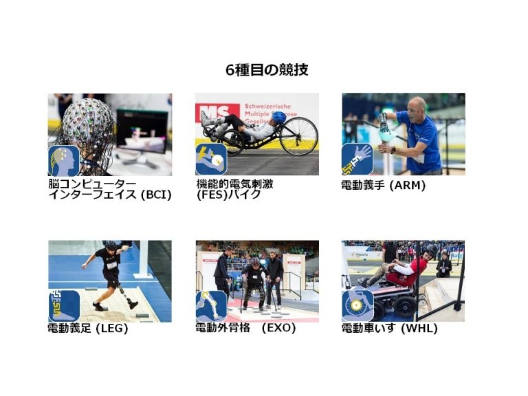 Cybathlon Wheelchair Series Japan 2019 Disciplines